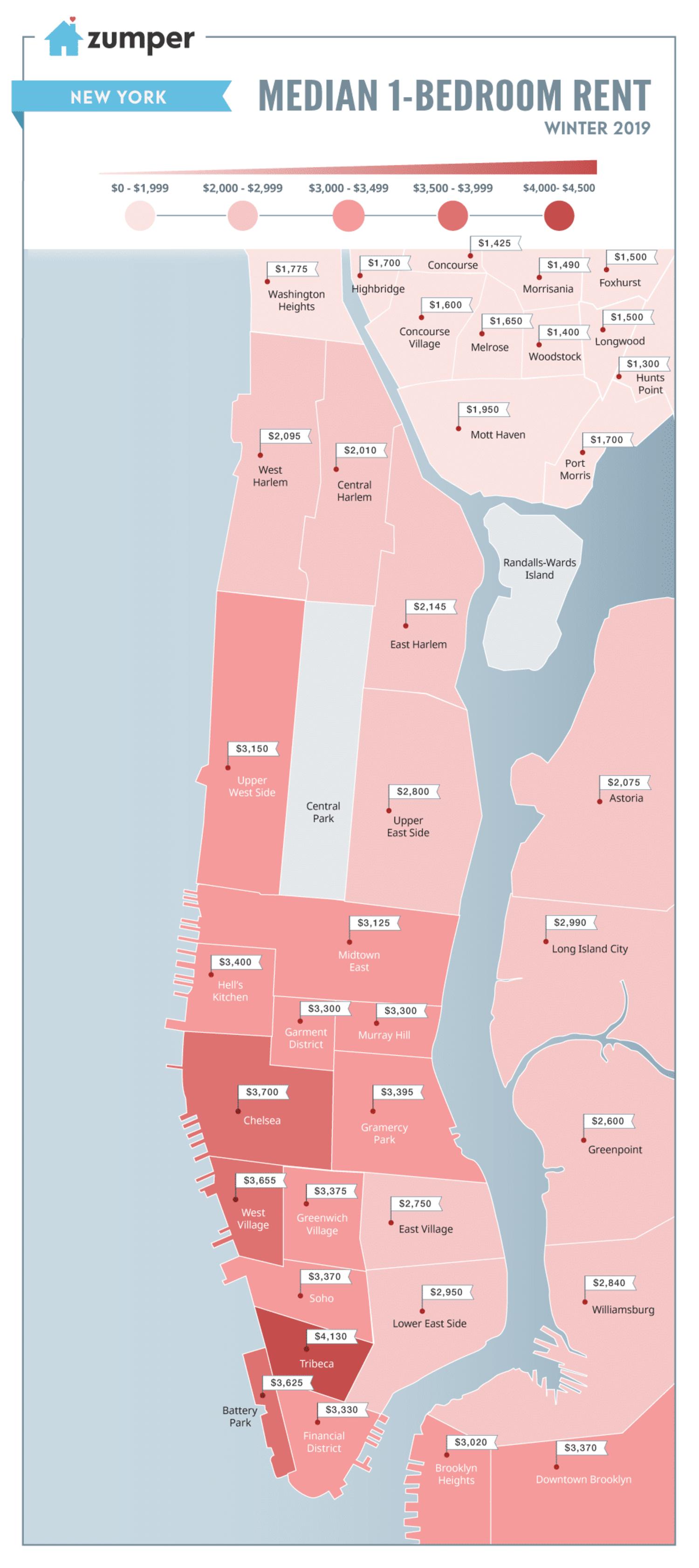 Costo de alquiler de un departamento de 1 dormitorio en Manhattan, Zumper